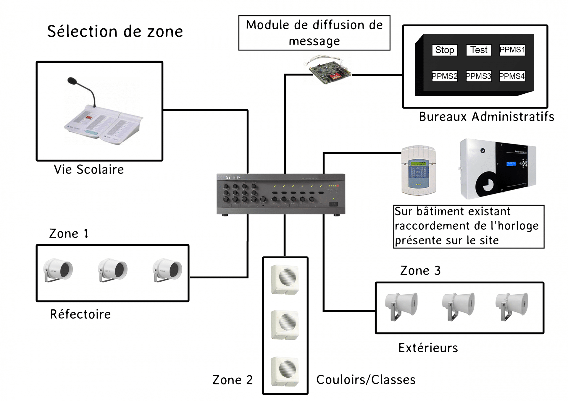 Séléction de zone2
